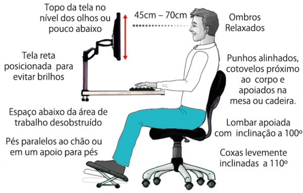 Dor nas costas por má postura 1